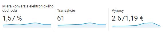 Google Analytics: Metriky pre eshopy - magnetica.sk